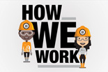 AngloGold Ashanti How We Work [icon]