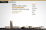 Sibanye Gold online integrated report 2014 [icon]